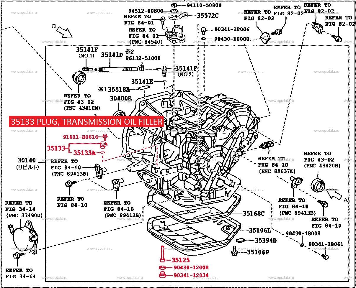 Замена масла в вариаторе CVT Mazda Axela — бортжурнал