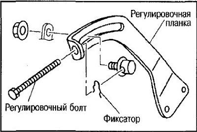 Замена приводных ремней