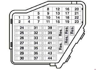 B5 A4 Fuse Diagram A7 Fuse Diagram Wiring Diagram ~ Odicis