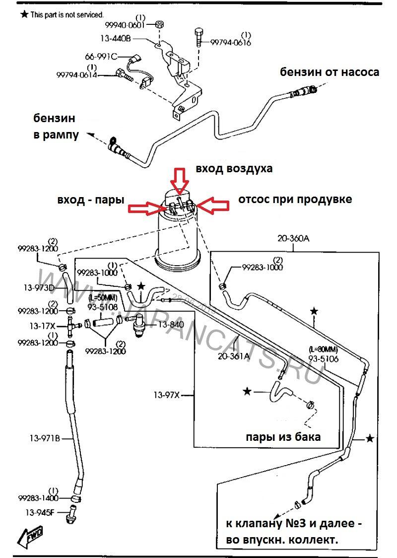 Схема работы адсорбера — бортжурнал Mazda 6 2.0 AT хетч
