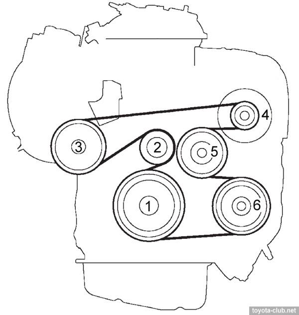 Схема надевания ремня генератора Рав 4 2003 г.