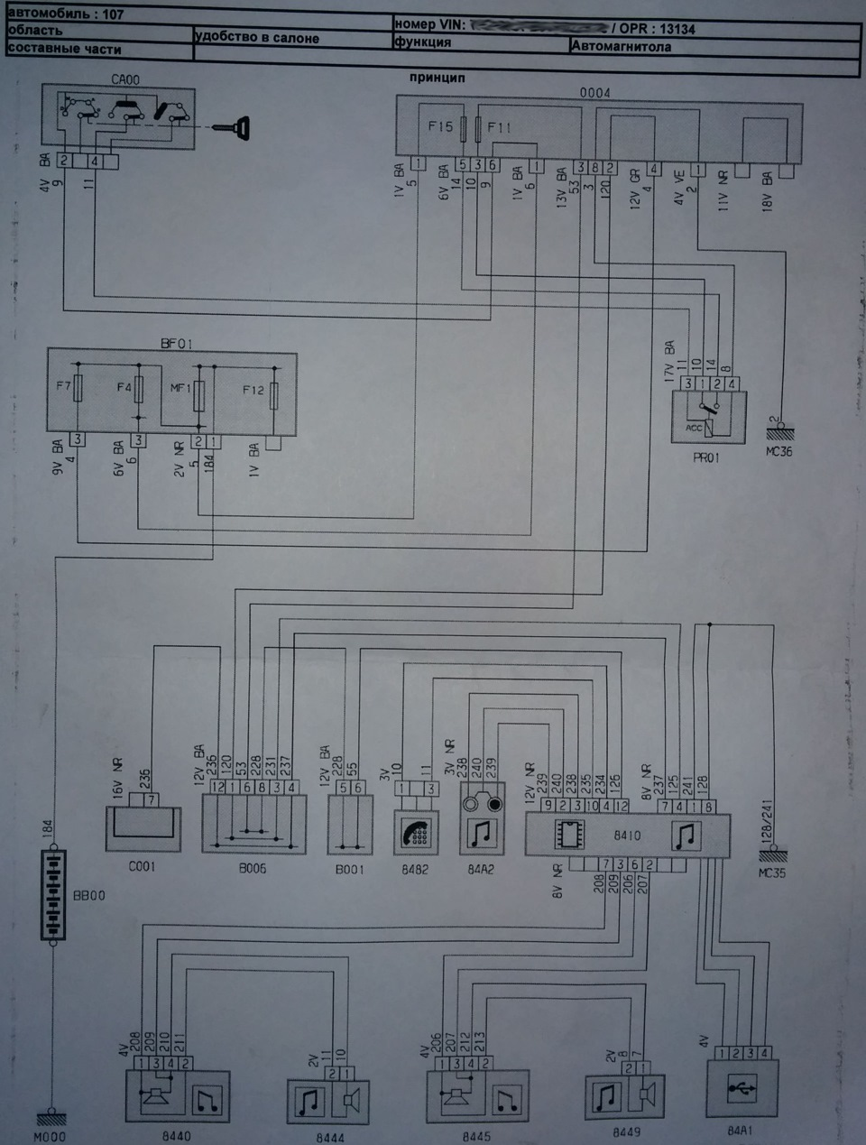medium resolution of so first thing in the wiring diagram recorder pioneer deh2028zc comments thank you comrade with peugeot 107 forum for it