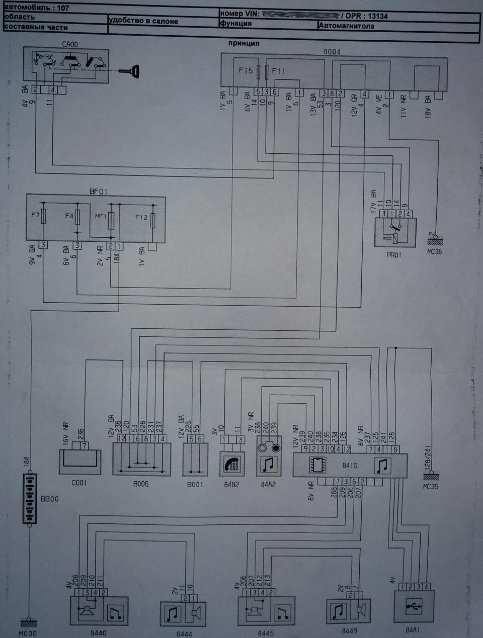 medium resolution of peugeot 107 fuse box diagram