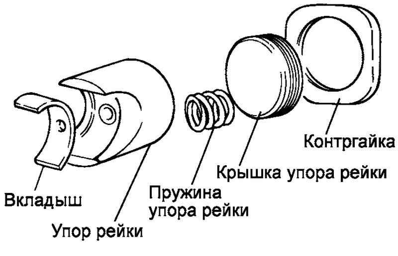 Ремонт рулевой рейки, устранение стуков и люфта