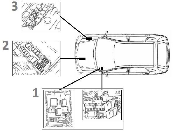Предохранители и реле в Nissan Almera N16 — бортжурнал
