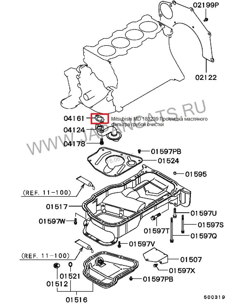 Mitsubishi Montero Endeavor Fuse Box Diagram