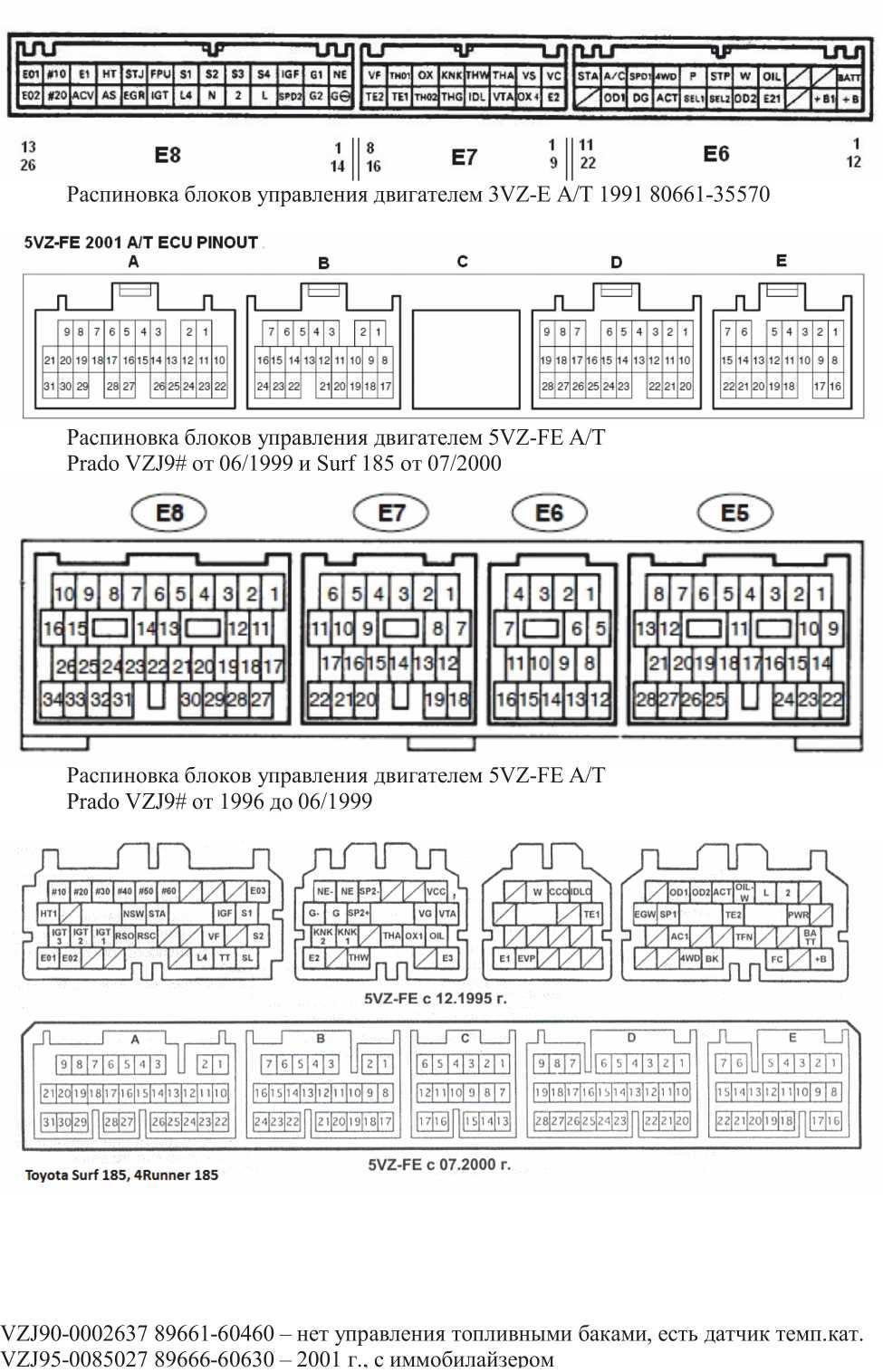 1jz Engine Wiring Diagram 5vzfe