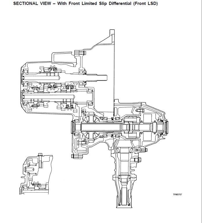 трансмисия лансер эво 4 — DRIVE2