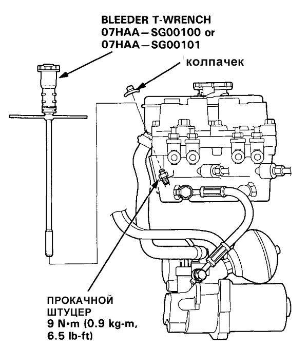 1994 Honda Prelude Schaltplang