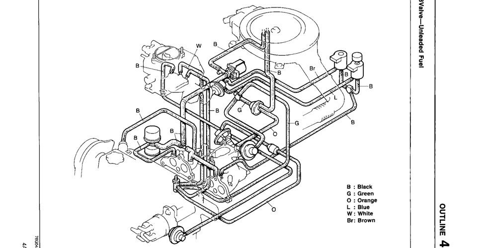 Схемы подключения вакуумных трубок карбюратора GD'87