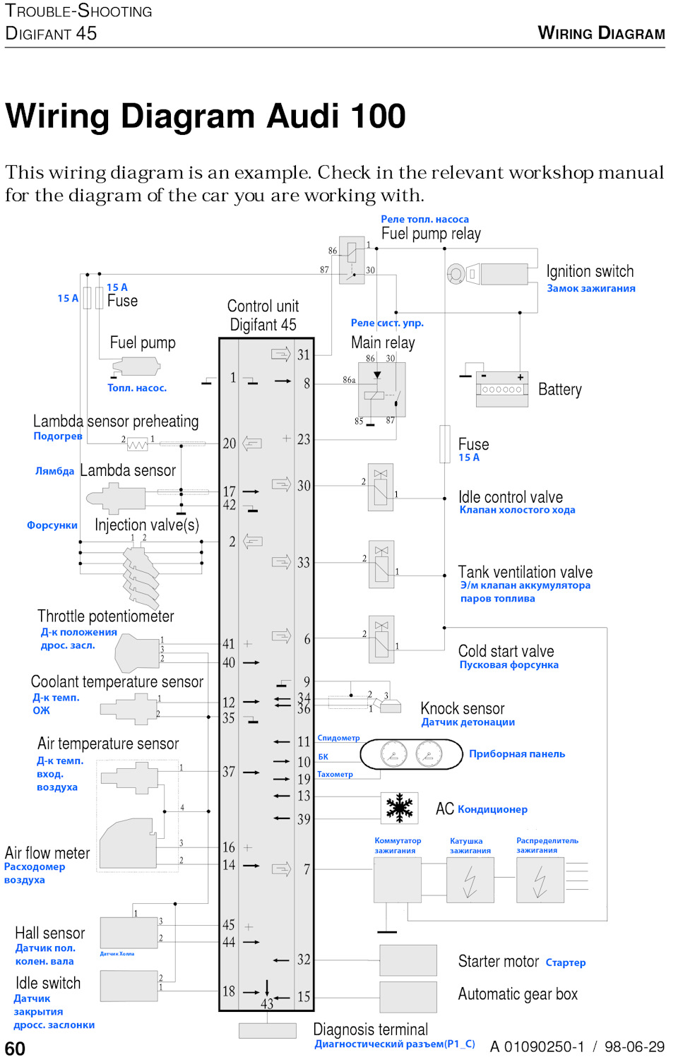 medium resolution of wiring diagram audi 100 c4 engine 2 0 abk