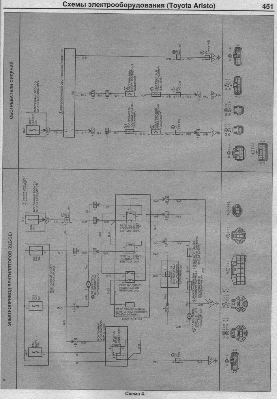 electrical equipment diagram Toyota aristo 97-05 — logbook