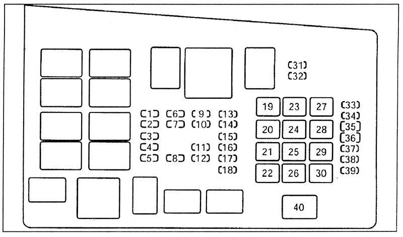 Схема расположения реле и предохранителей Mazda 6 GG