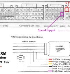 wiring diagram for daihatsu yrv diy wiring diagrams u2022 ram wiring diagram wiring diagram daihatsu [ 1526 x 978 Pixel ]