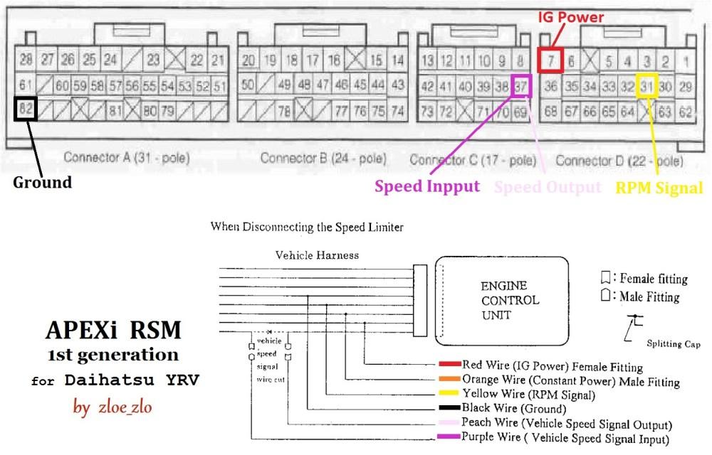 medium resolution of wiring diagram for daihatsu yrv diy wiring diagrams u2022 ram wiring diagram wiring diagram daihatsu