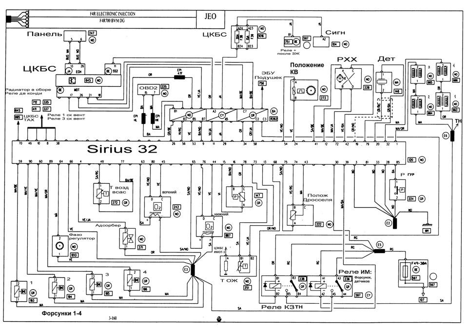 Dark electrical forces. Part 2 (Sirius32N) — logbook
