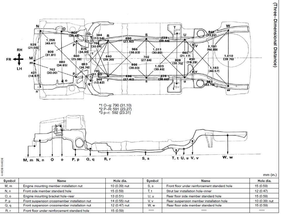 геометрические размеры кузова — бортжурнал Toyota Carib