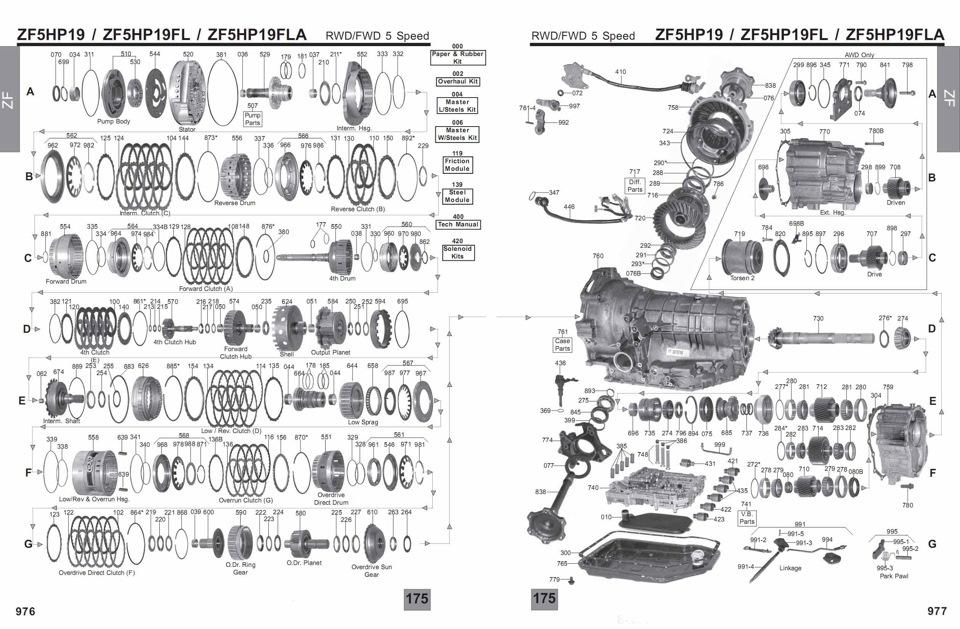 АКПП передает привет) — logbook Audi A6 Avant quattro 2001