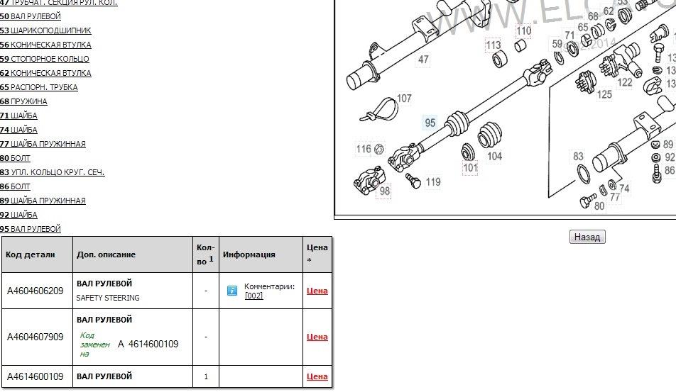 Поменял крестовины рулевого карданчика — logbook Mercedes
