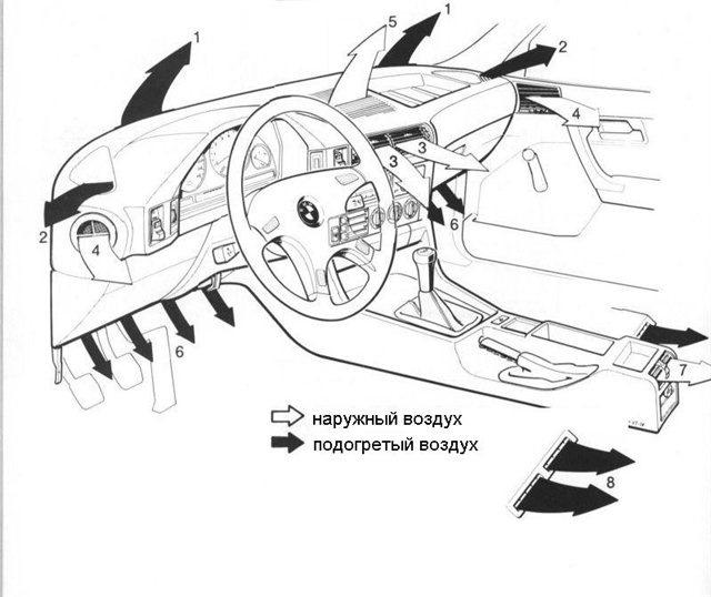 Заслонки печки автоклимат behr — бортжурнал BMW 5 series