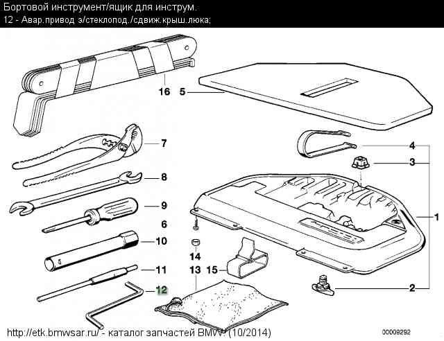 Бортовой инструмент 4 . Финал — бортжурнал BMW 5 series