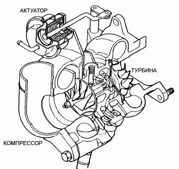 Subaru Legacy Turbo Honda Accord Wiring Diagram ~ Odicis