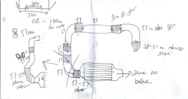 paping 2.2 dci YD22 — бортжурнал Nissan Primera Wagon p12