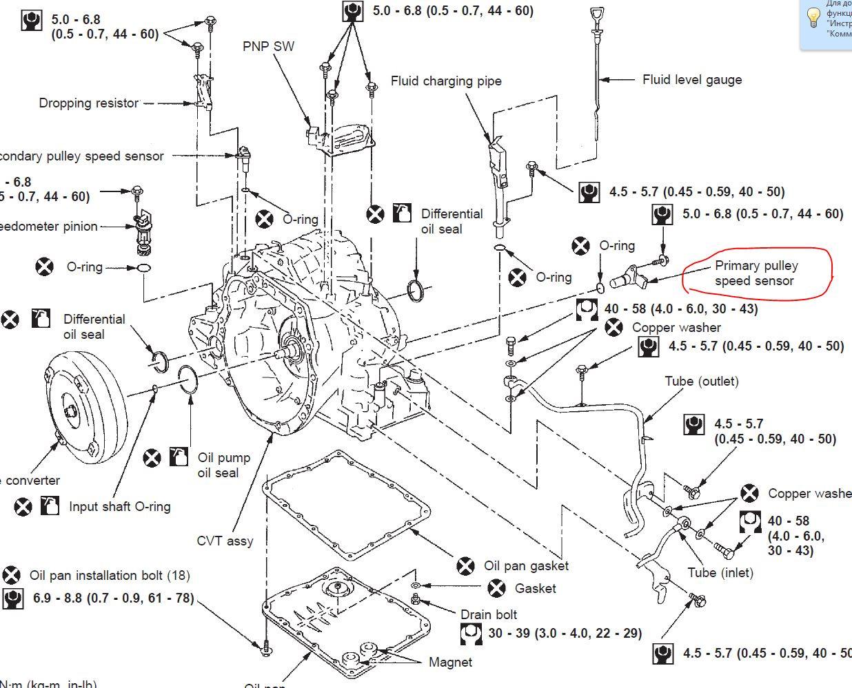 Nissan Altima Transmission Fluid Pressure Sensor B