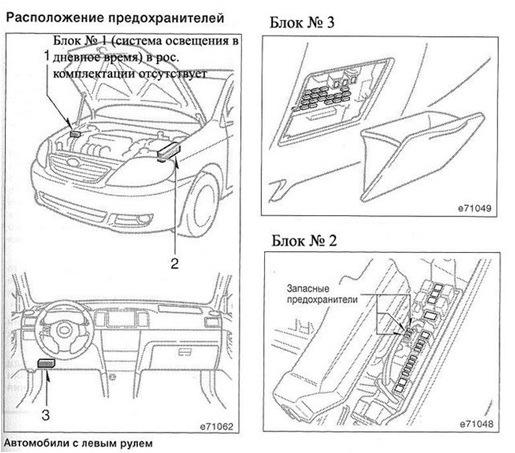 №16 Предохранители — бортжурнал Toyota Corolla Runx