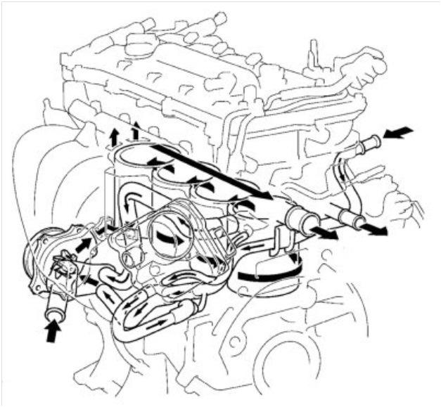 1zz engine diagram