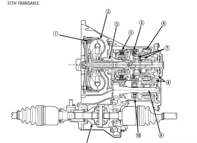 Ремонт АКПП 31TH PDF — бортжурнал Dodge Caravan 2002 года