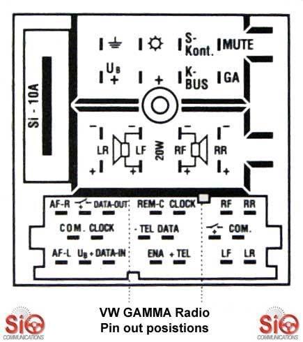 Автомагнитола VW GAMMA V (помогите разобраться