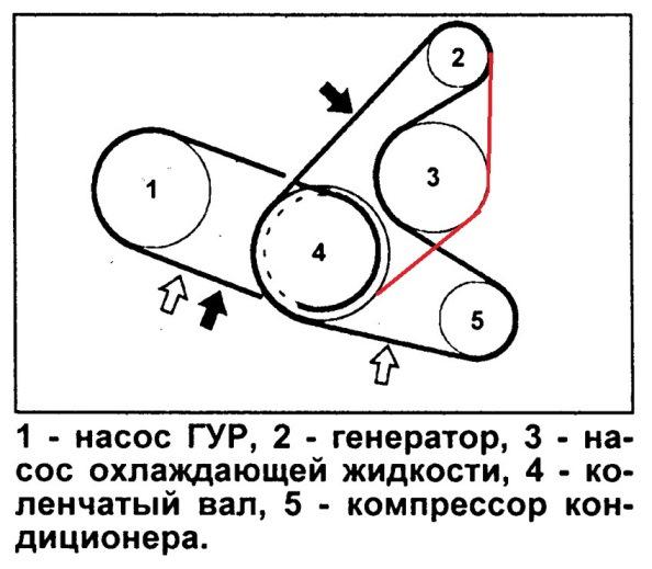 Ремень генератора в обход компрессора кондиционера