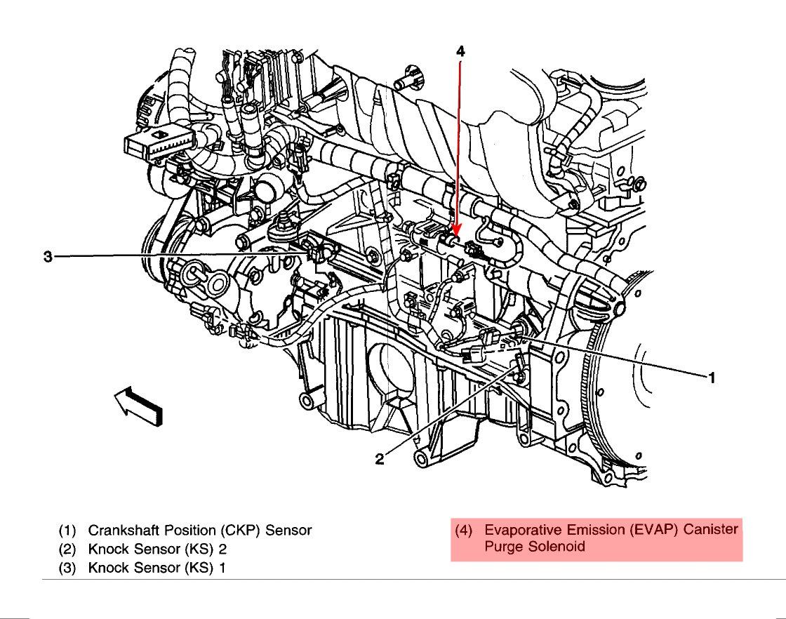2005 chevy trailblazer fuel line diagram