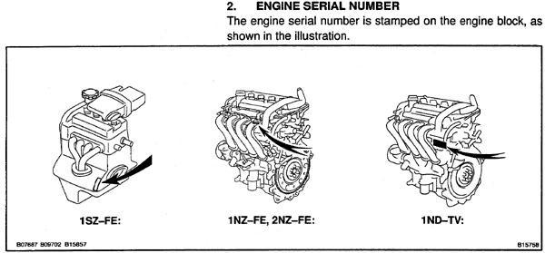 Где находится номер двигателя на 1NZ? — Сообщество «Toyota