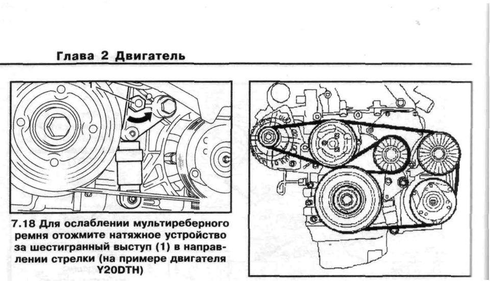 Замена ремня генератора — бортжурнал Opel Zafira 2.0 TURBO