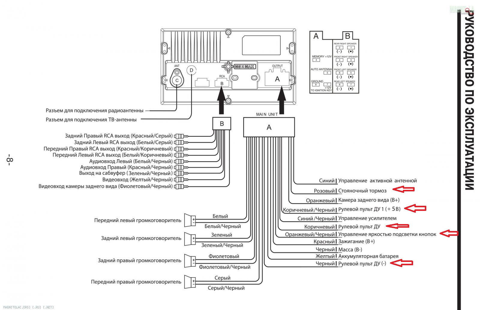 Dual Cd770 Wiring Diagram : 25 Wiring Diagram Images