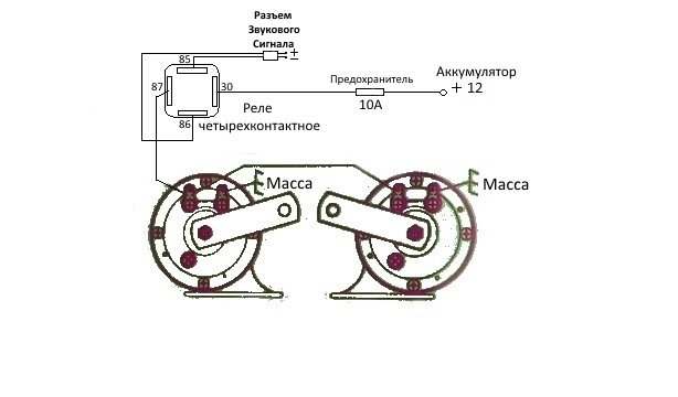 Principle of operation and purpose of work Relays