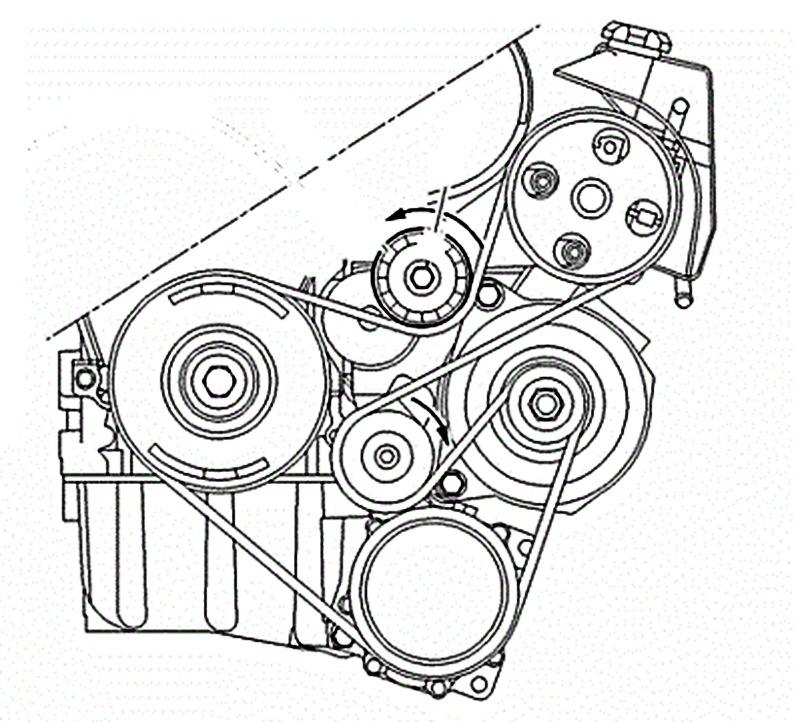 свист обводного ремня — бортжурнал Citroen C5 HDI 2.2