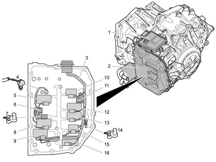 Техничка. Автоматическую коробка TG-81SC в Volvo S60-II