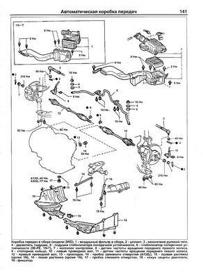 Устройство, техническое обслуживание и ремонт Toyota