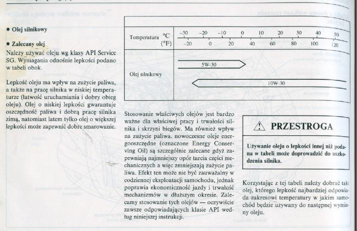ДОПУСКИ МАСЕЛ ДЛЯ НАШИХ ДВС! — бортжурнал Mazda 323 F