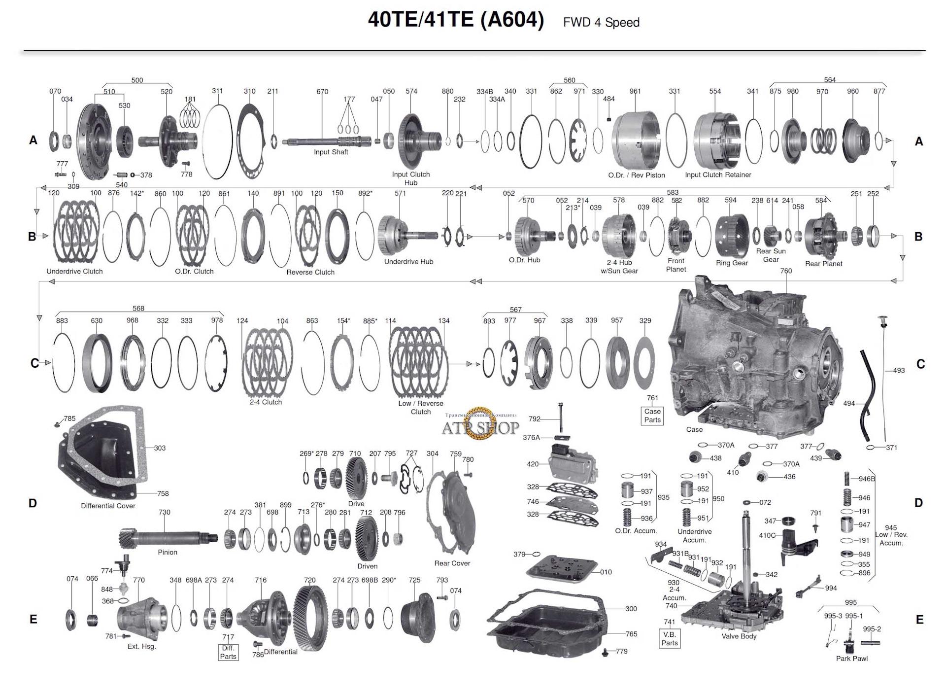 Полный список конструктивных элементов АКПП Chrysler A604