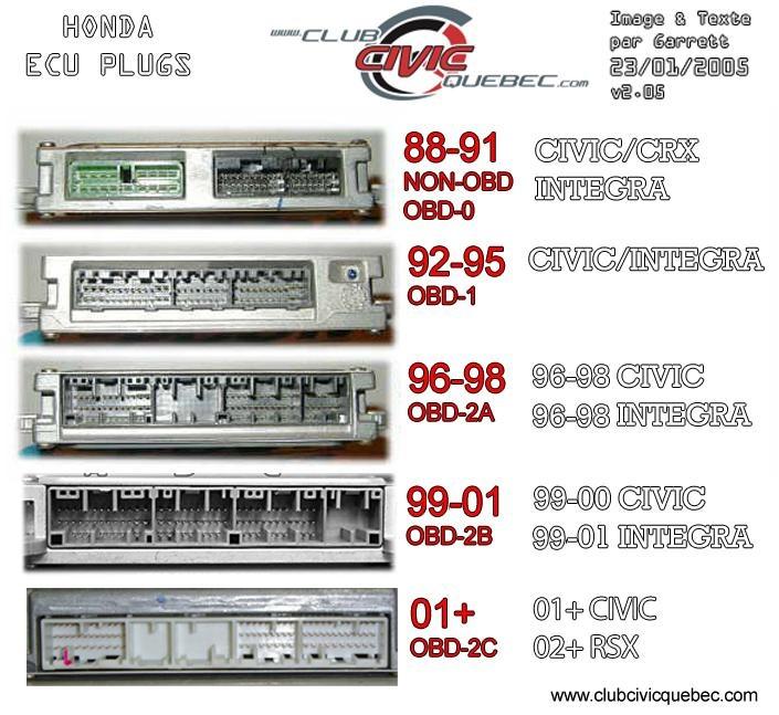 Obd2a Vtec Wiring Diagram Obd2 Gt Obd1 бортжурнал Honda Civic Eg9 Sir B20 B18 1993