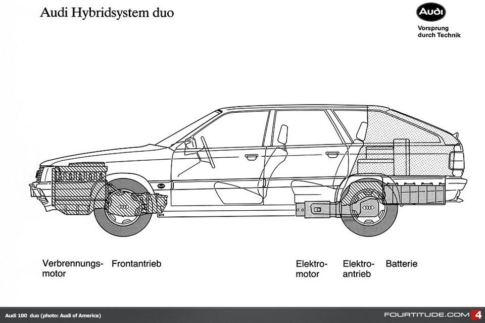 Немецкие авто — Audi 100 Duo — DRIVE2