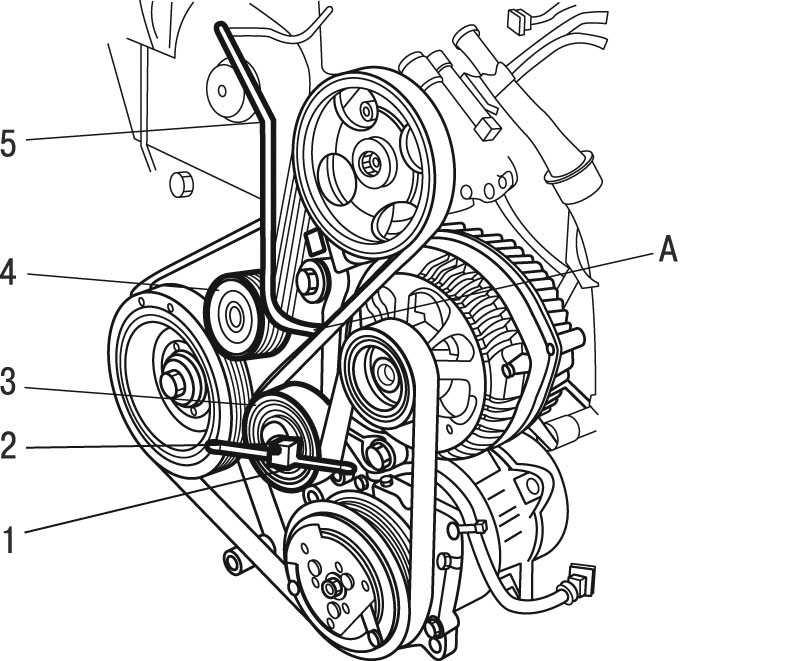 Замена ручейкового ремня навесных агрегатов. — logbook