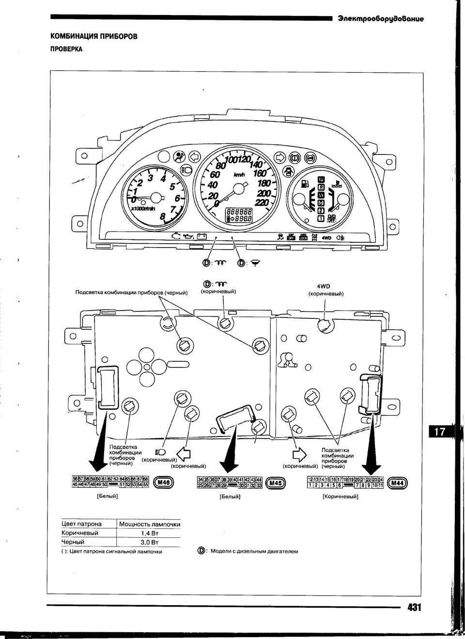 Третий шаг к туманкам — бортжурнал Nissan X-Trail NT30