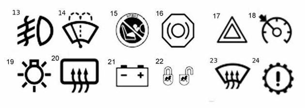 Обозначение значков приборной панели, или как я почитал