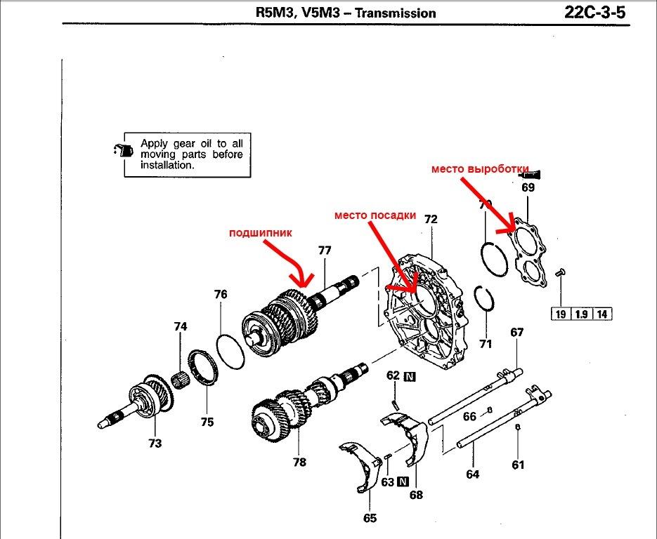 Repair manual transmission Pajero Evo V5M31 — logbook