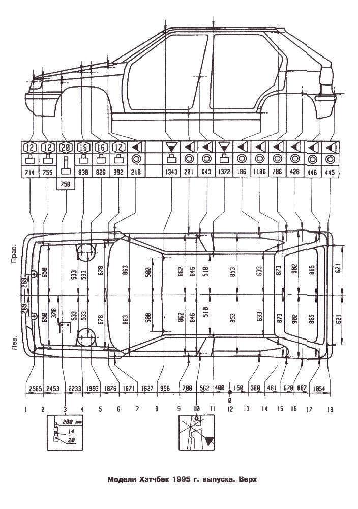 Контрольные кузовные размеры Skoda Felicia. — бортжурнал